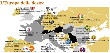 L'Europa delle destre